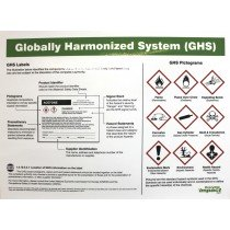 """GHS Label Poster English 18"""" X 24"""""""