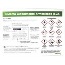 """GHS Label Poster Spanish 18"""" X 24"""""""